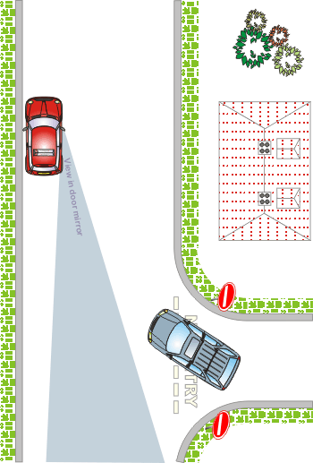 Learning to drive: Checking blind spots