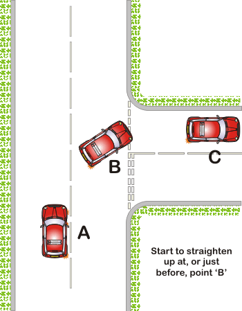 Straightening up when turning right
